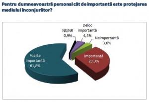 Chart f1